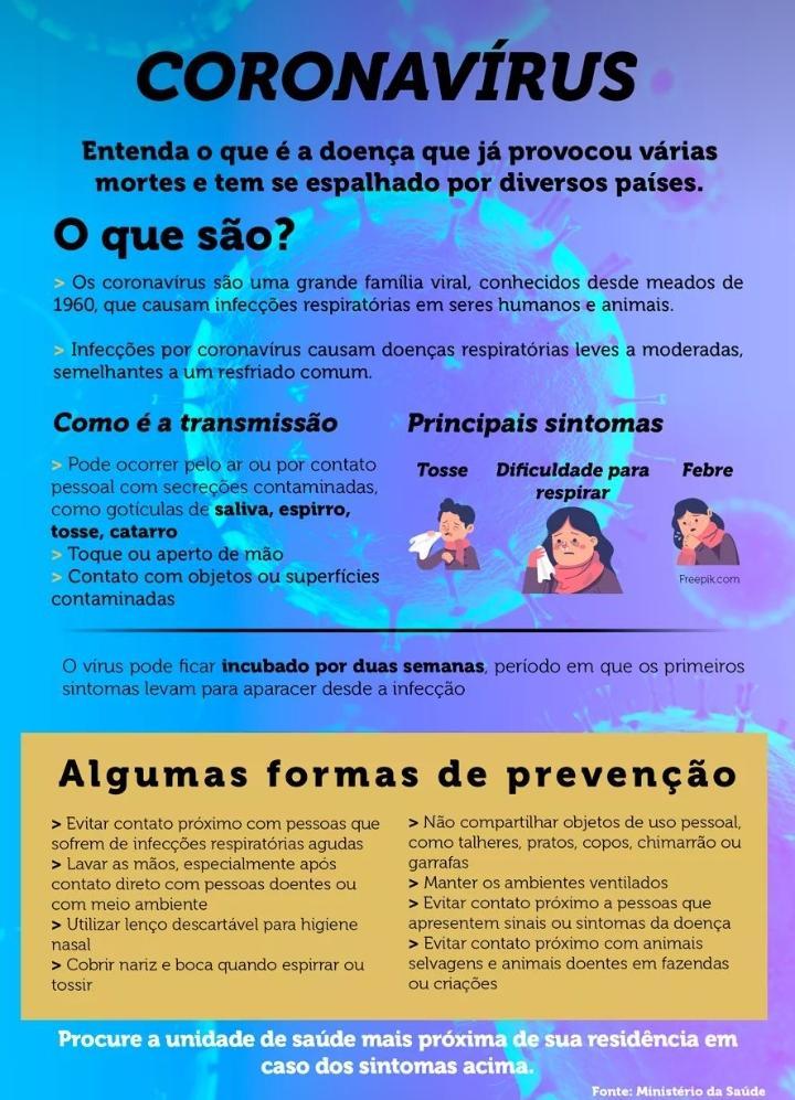COVID - 19 INFORMAÇÕES - MINISTÉRIO DA SAÚDE